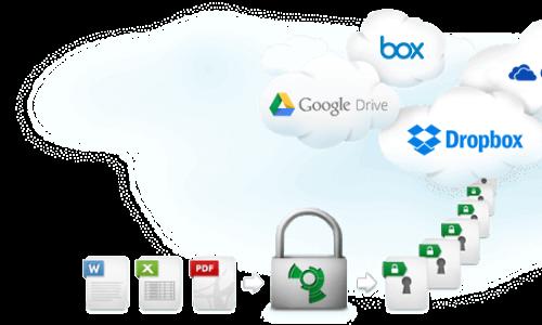 Comment protéger ses données dans un espace de stockage en ligne ?