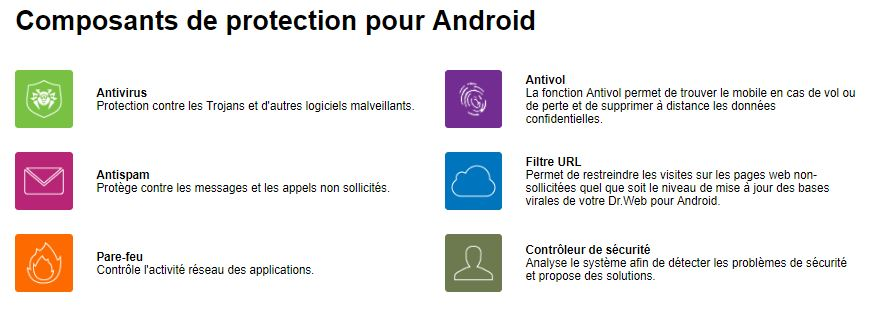 Protection Dr Web Android