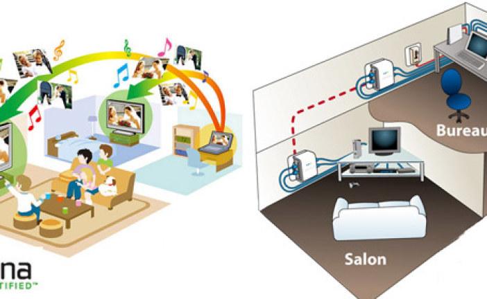 CPL : Internet partout dans votre maison